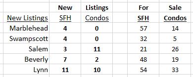 New Listings May 27