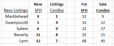 New Listings_Aug 16