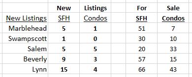 New Listings_Aug 23