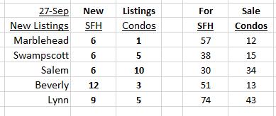 New Listings_September 27