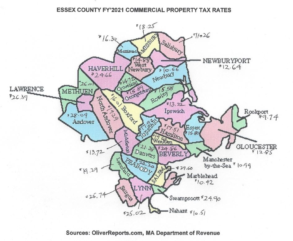 Commercial property tax rates