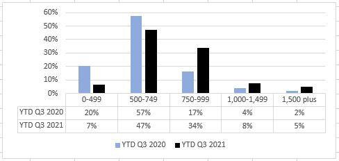 Swampscott property market